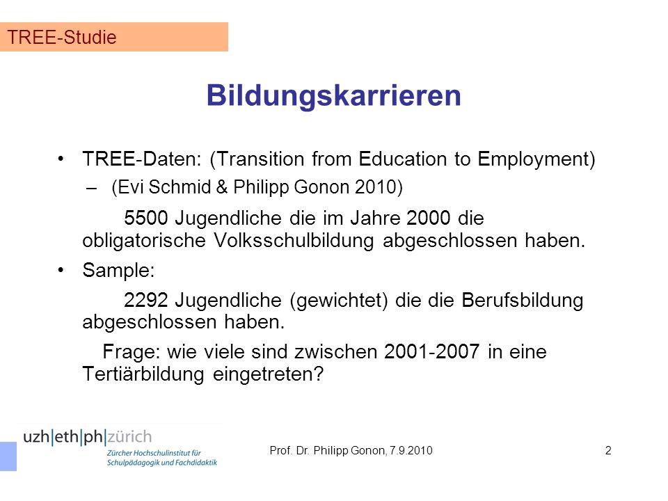 TREE-Auswertung Abschlüsse. 7 Jahre nach Beendigung der obligatorischen Schulzeit haben 84% die Sekundarstufe II abgeschlossen.