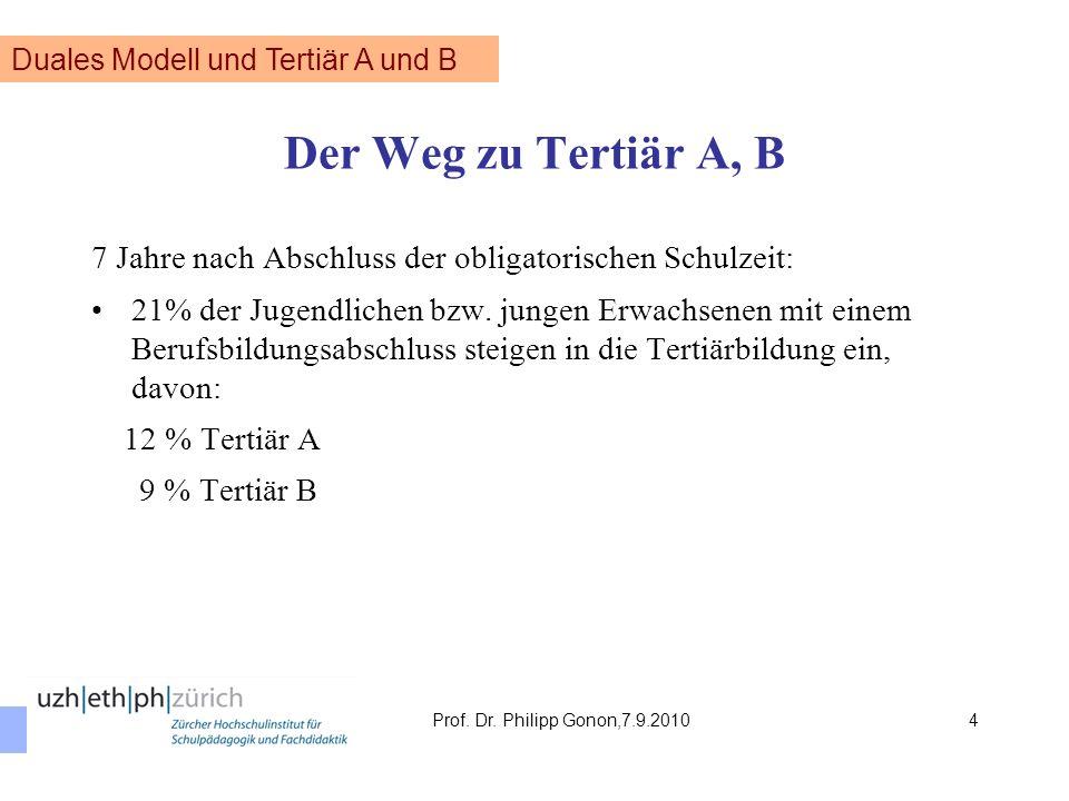 (Nicht)-Anteile an Tertiär A und B