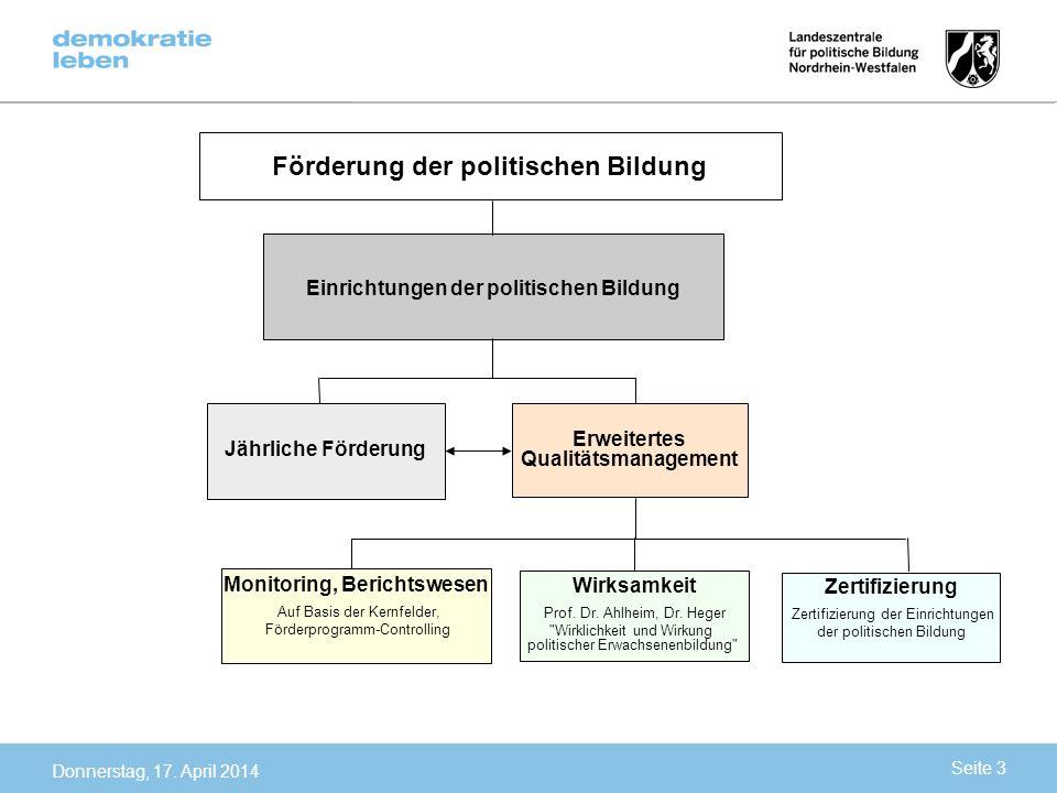 Förderung der politischen Bildung Monitoring, Berichtswesen