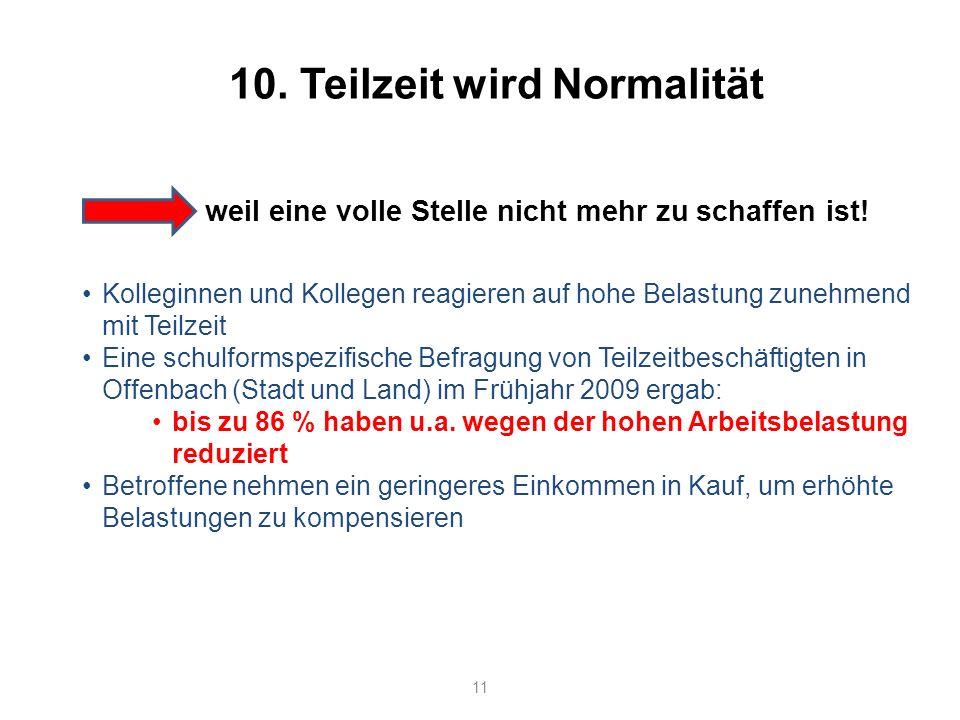 10. Teilzeit wird Normalität