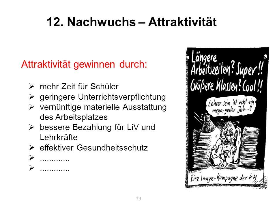 12. Nachwuchs – Attraktivität