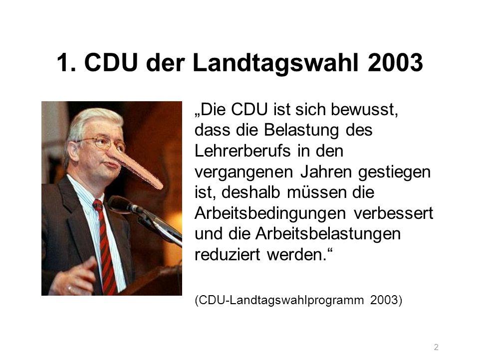 1. CDU der Landtagswahl 2003
