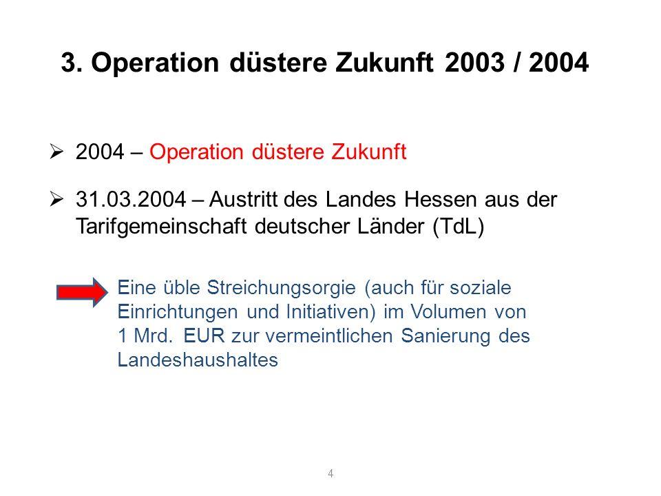 3. Operation düstere Zukunft 2003 / 2004