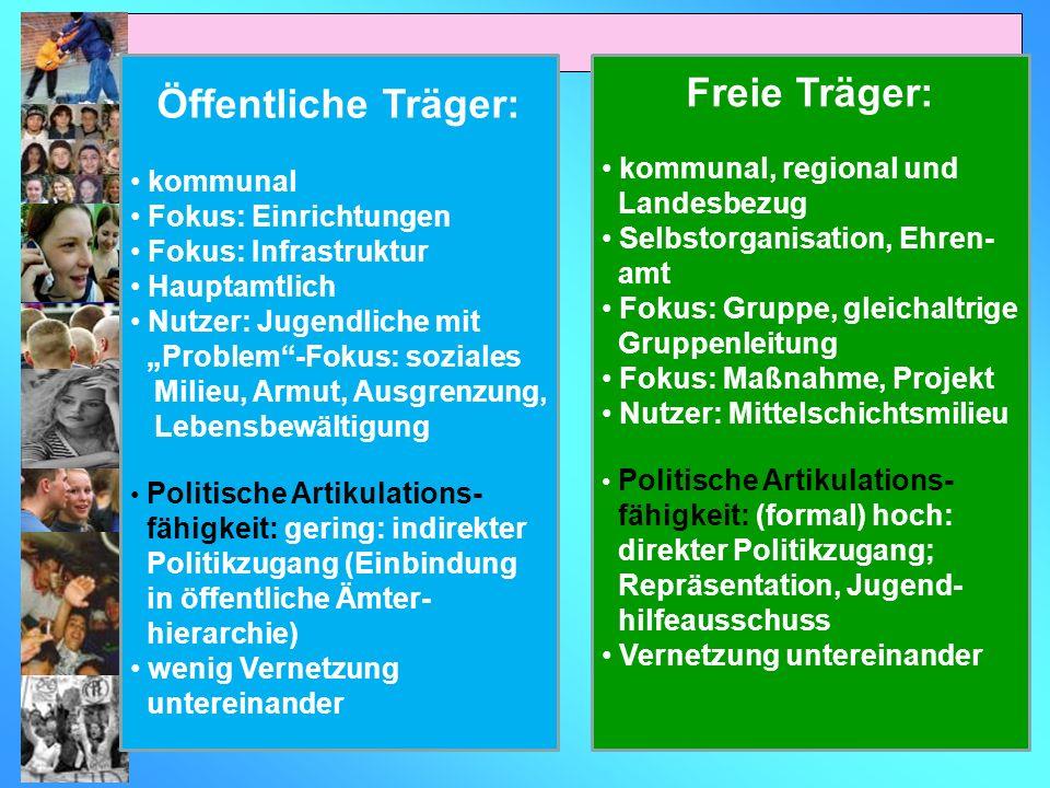 Öffentliche Träger: Freie Träger:
