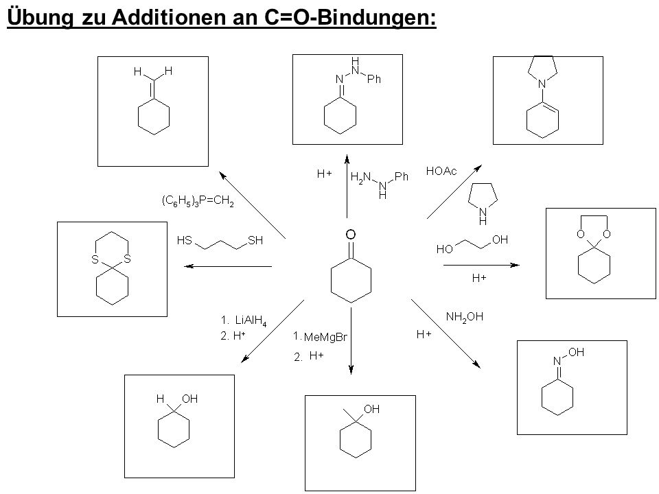 Übung zu Additionen an C=O-Bindungen: