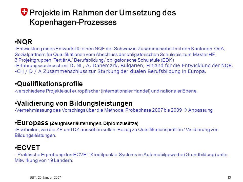 Projekte im Rahmen der Umsetzung des Kopenhagen-Prozesses