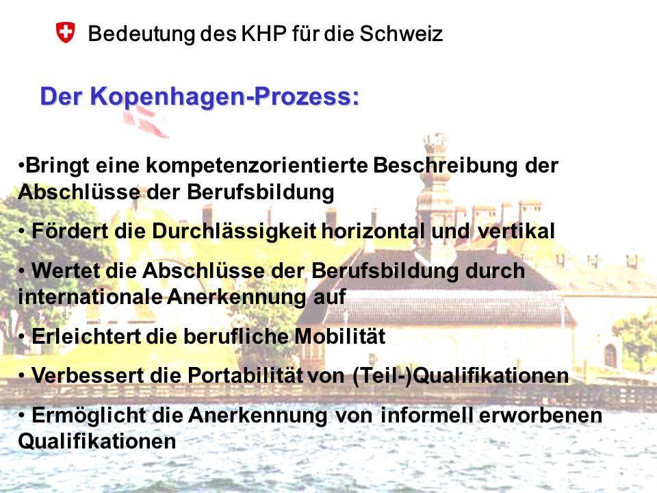 Bedeutung des KHP für die Schweiz
