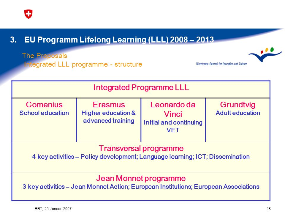 EU Programm Lifelong Learning (LLL) 2008 – 2013