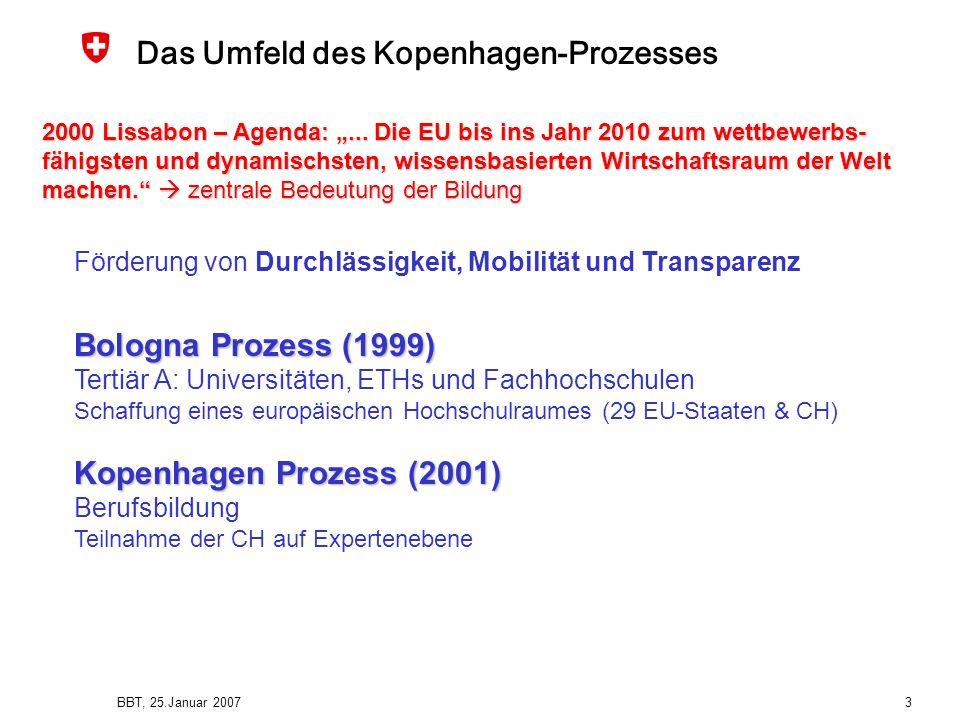 Das Umfeld des Kopenhagen-Prozesses