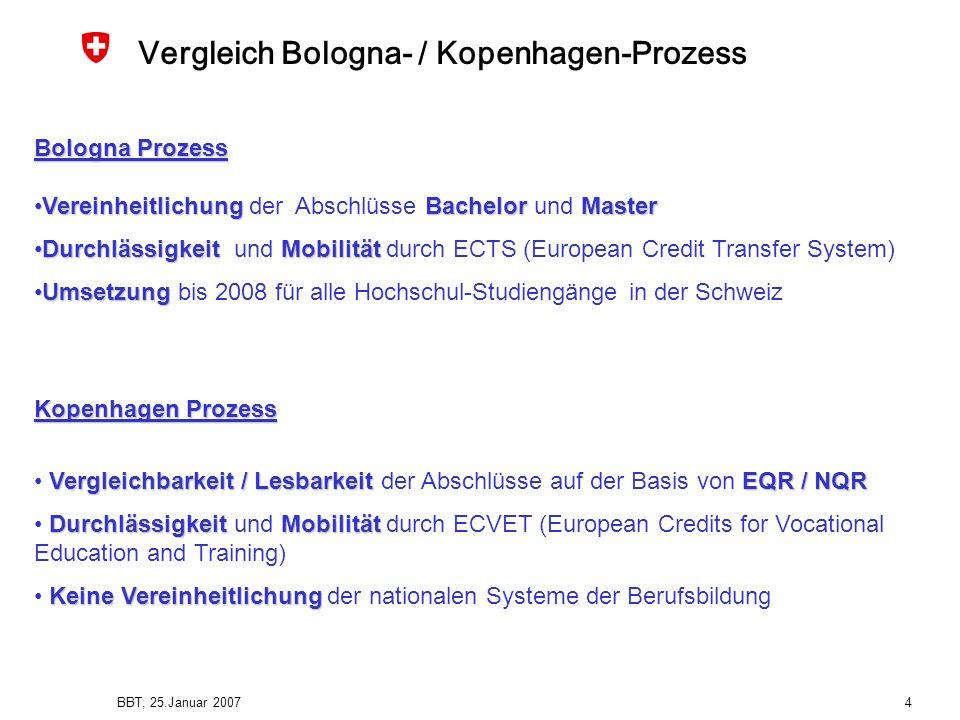 Vergleich Bologna- / Kopenhagen-Prozess