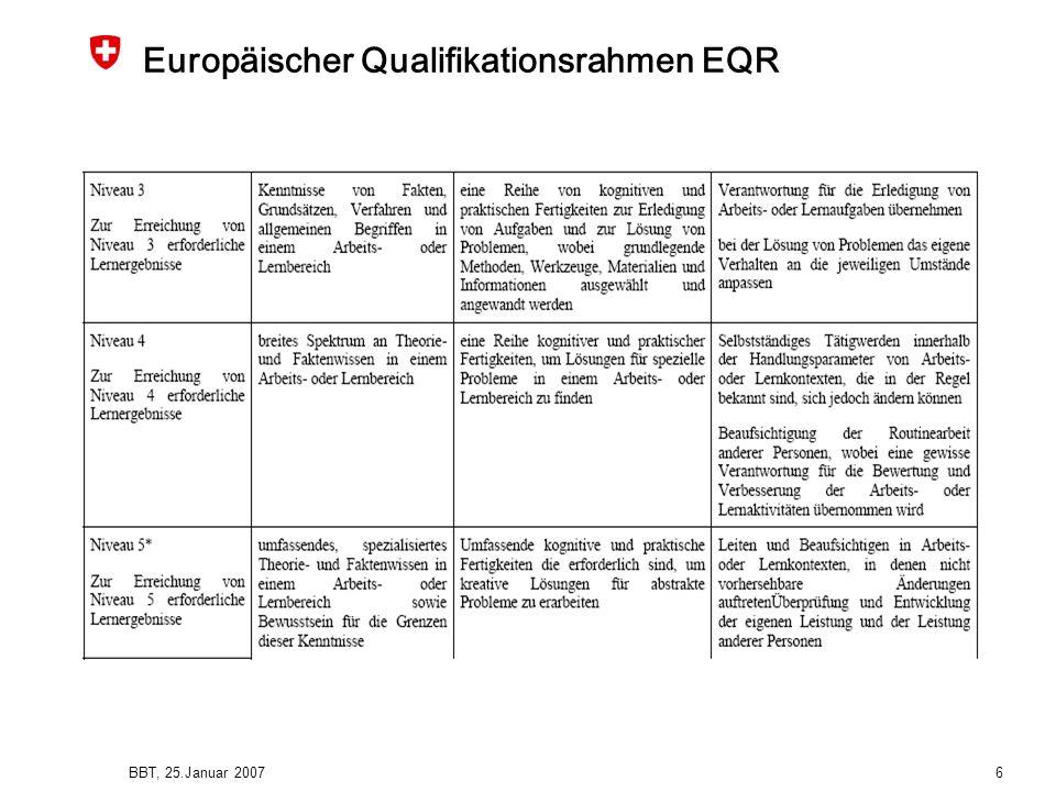 Europäischer Qualifikationsrahmen EQR