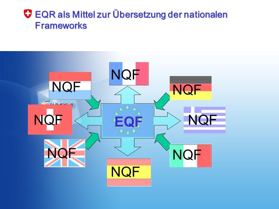 EQR als Mittel zur Übersetzung der nationalen Frameworks