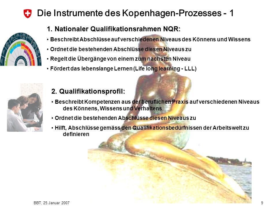 Die Instrumente des Kopenhagen-Prozesses - 1
