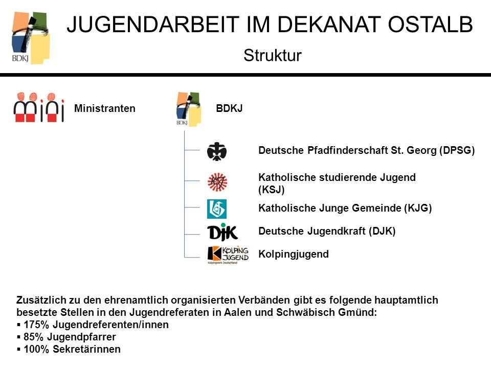 Struktur Ministranten BDKJ Deutsche Pfadfinderschaft St. Georg (DPSG)