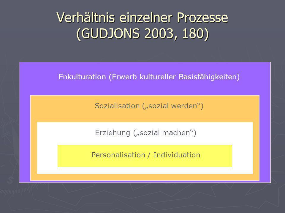 Verhältnis einzelner Prozesse (GUDJONS 2003, 180)