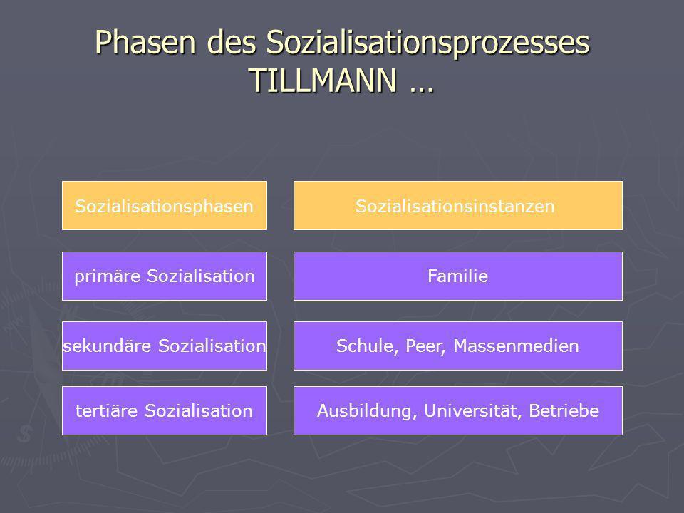 Phasen des Sozialisationsprozesses TILLMANN …