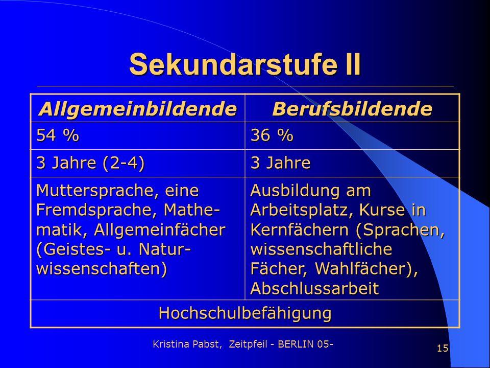 Kristina Pabst, Zeitpfeil - BERLIN 05-