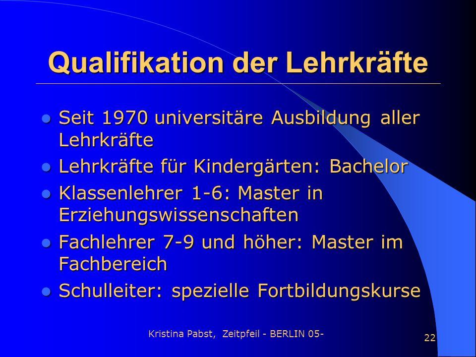 Qualifikation der Lehrkräfte