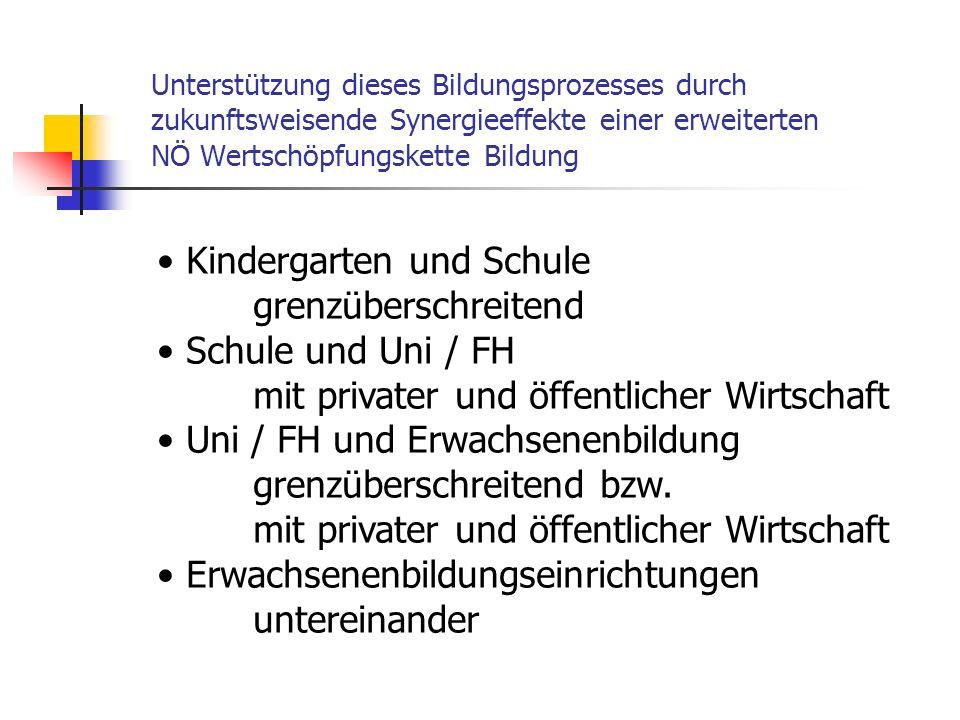 Kindergarten und Schule grenzüberschreitend Schule und Uni / FH