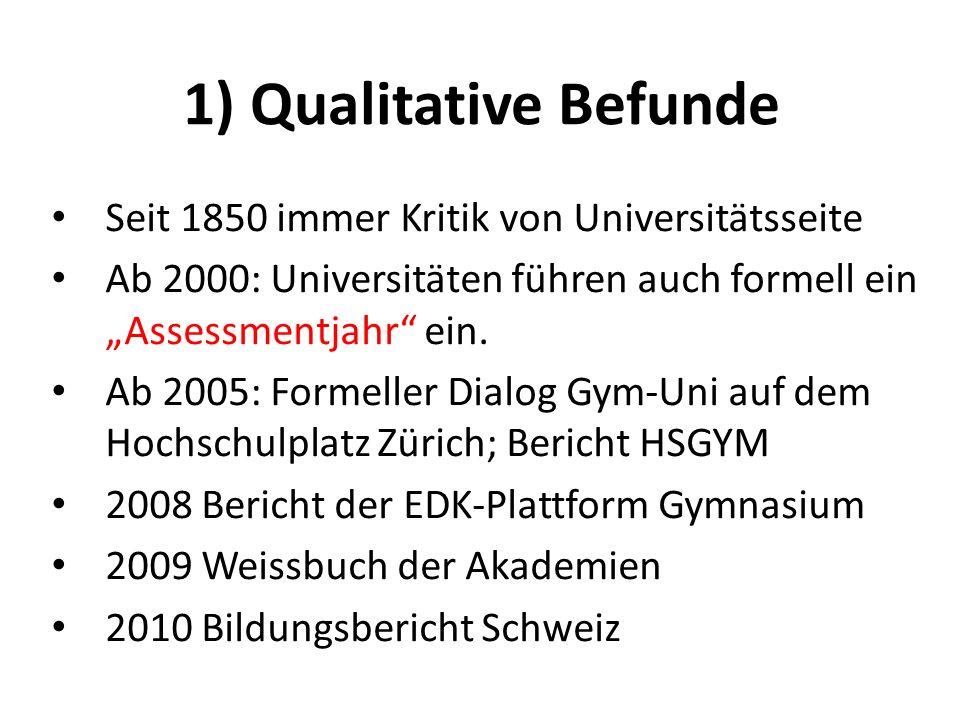 1) Qualitative Befunde Seit 1850 immer Kritik von Universitätsseite