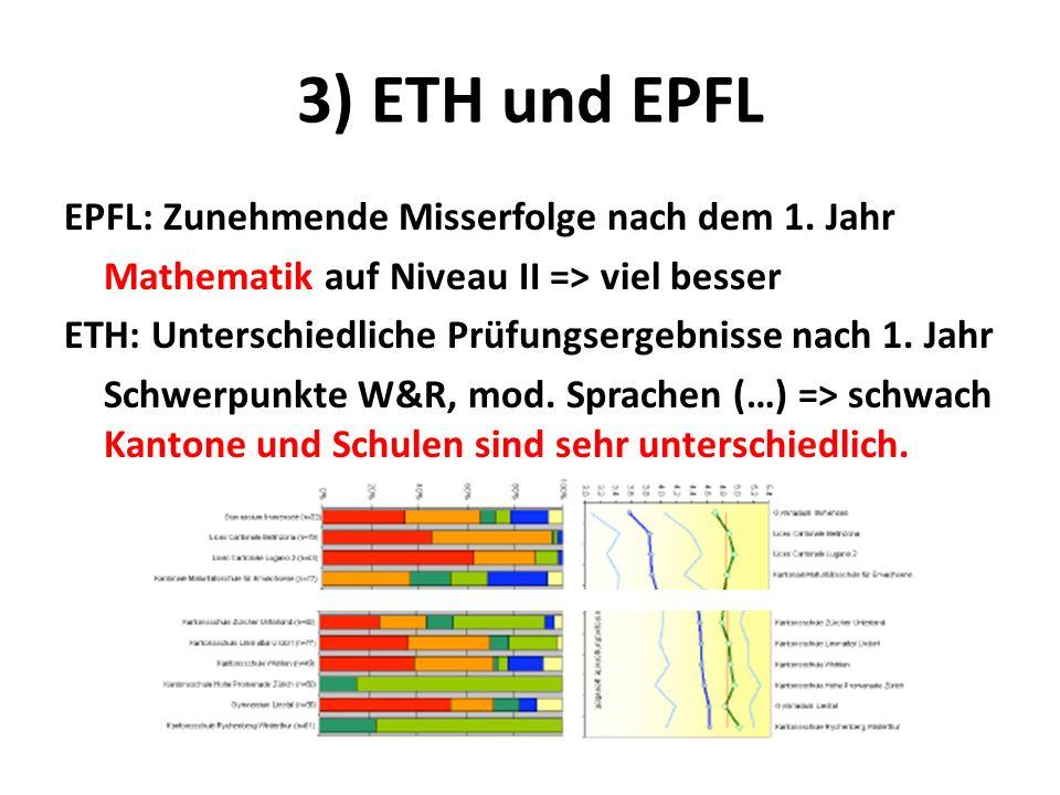 3) ETH und EPFL EPFL: Zunehmende Misserfolge nach dem 1. Jahr