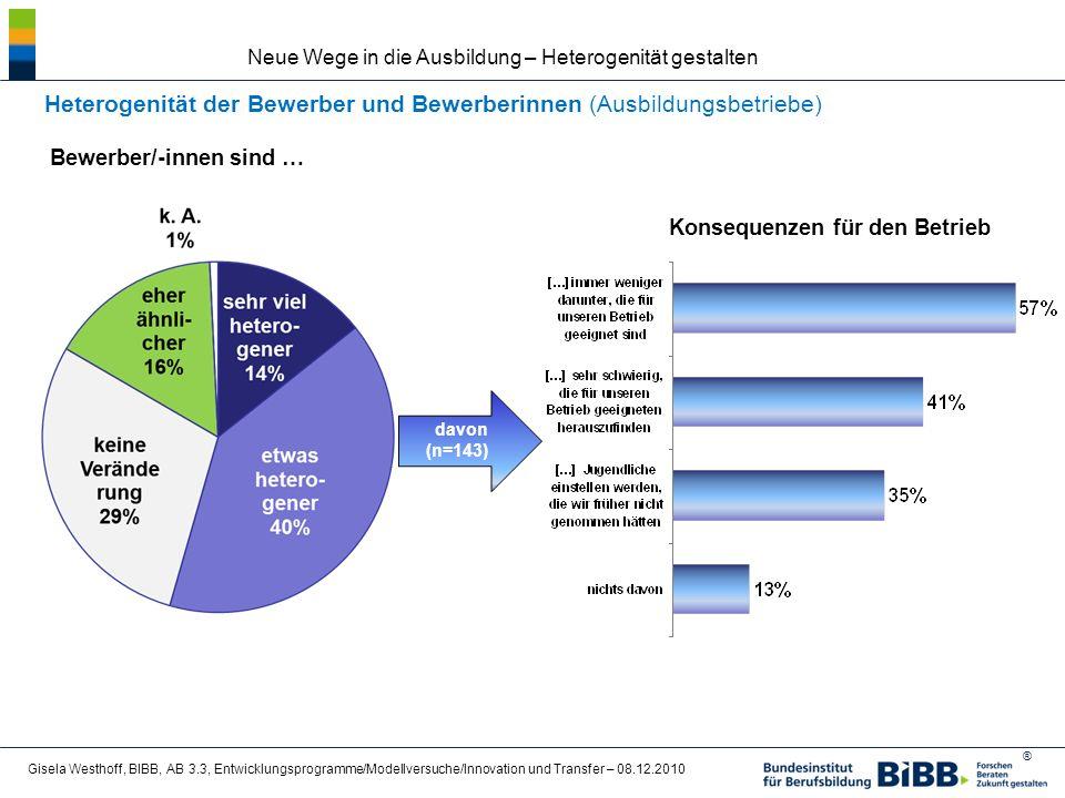 Heterogenität der Bewerber und Bewerberinnen (Ausbildungsbetriebe)