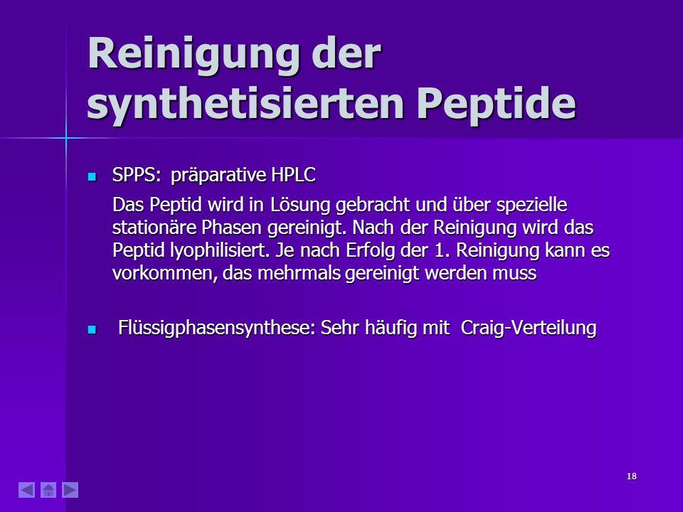 Reinigung der synthetisierten Peptide
