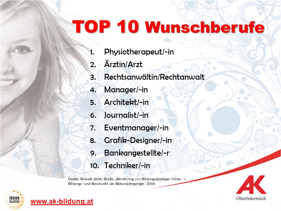 TOP 10 Wunschberufe Physiotherapeut/-in Ärztin/Arzt
