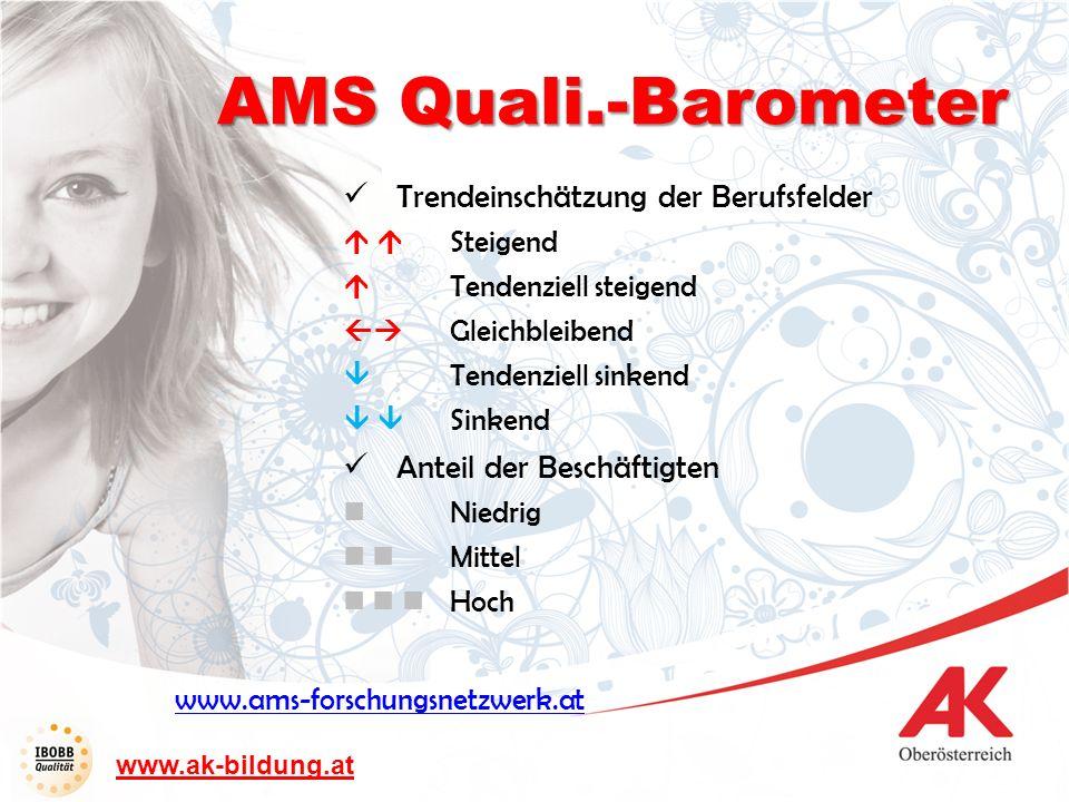 AMS Quali.-Barometer Trendeinschätzung der Berufsfelder