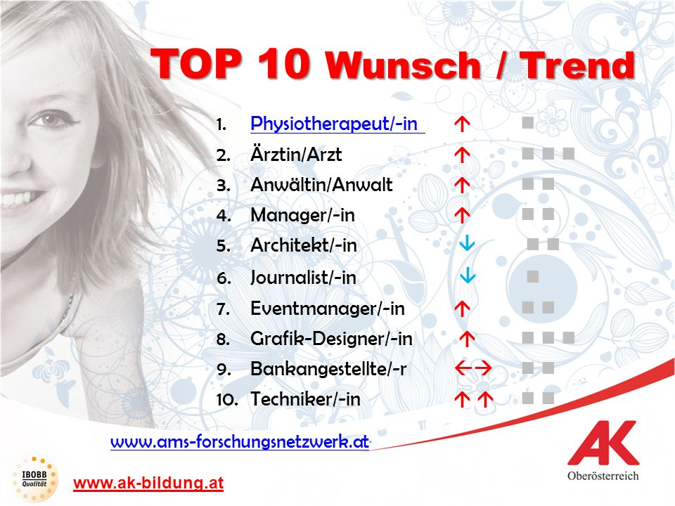 TOP 10 Wunsch / Trend Physiotherapeut/-in   Ärztin/Arzt    
