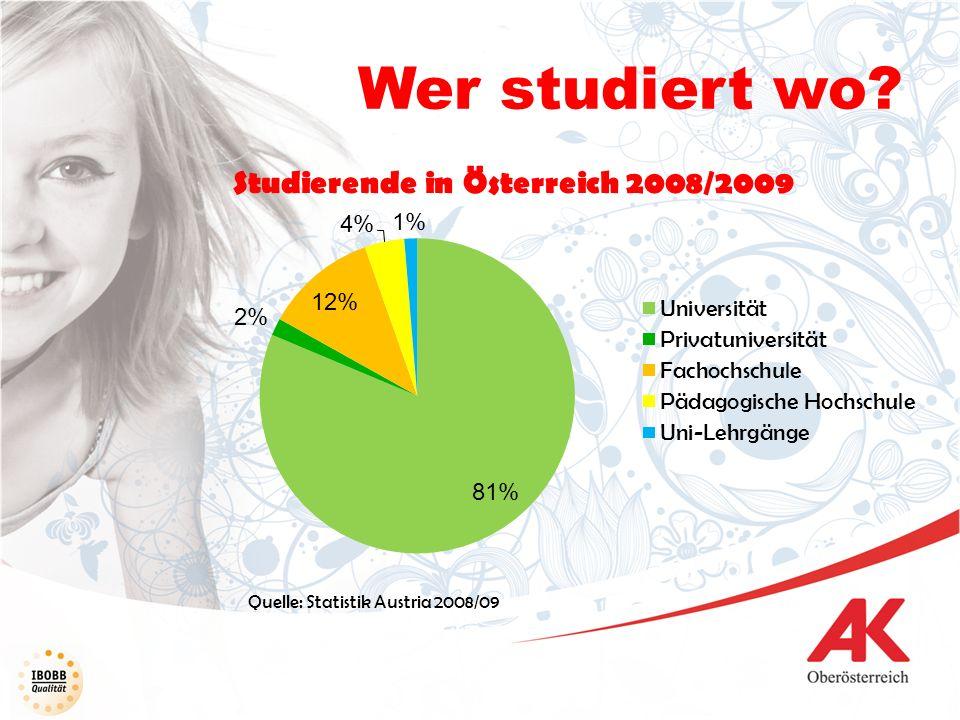 Wer studiert wo Quelle: Statistik Austria 2008/09