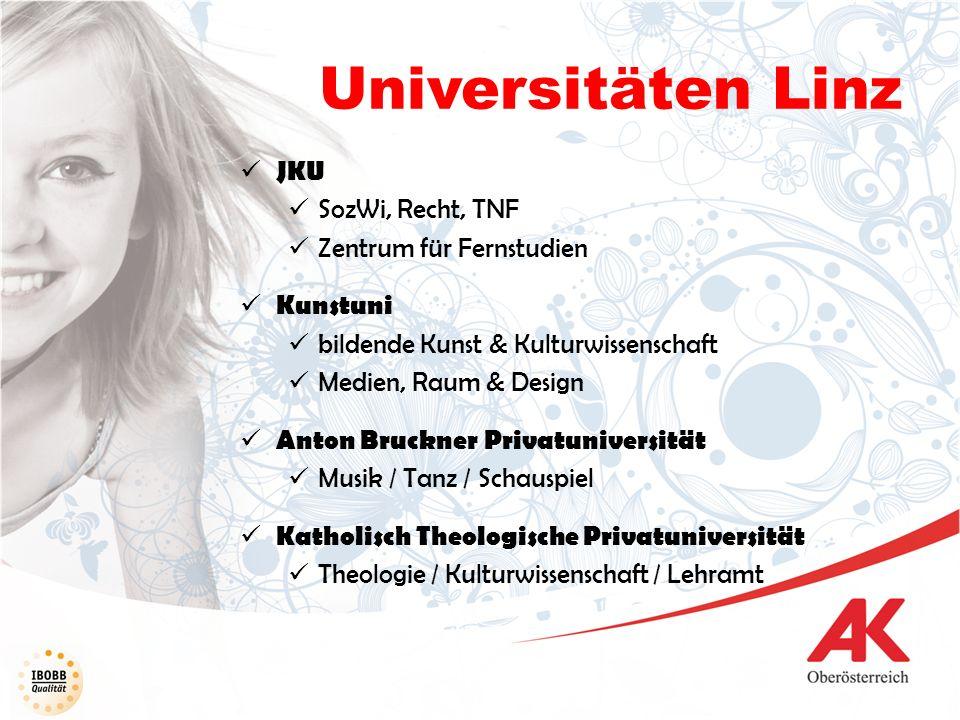 Universitäten Linz JKU SozWi, Recht, TNF Zentrum für Fernstudien
