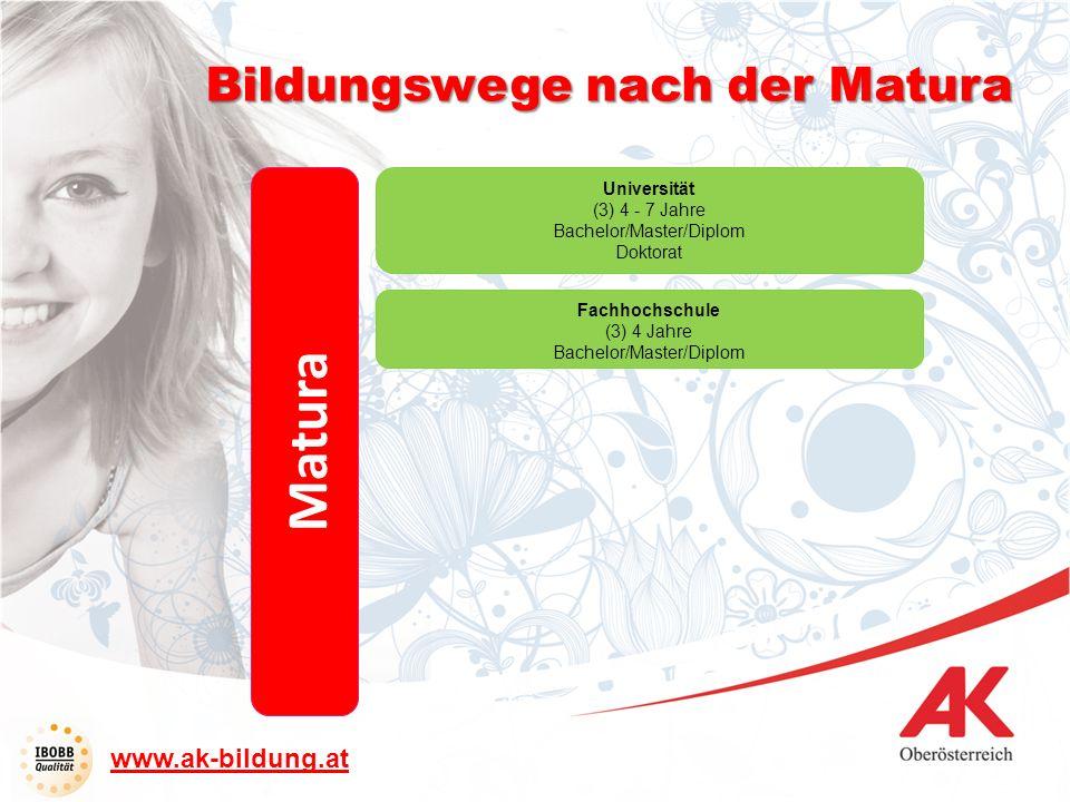 Bachelor/Master/Diplom