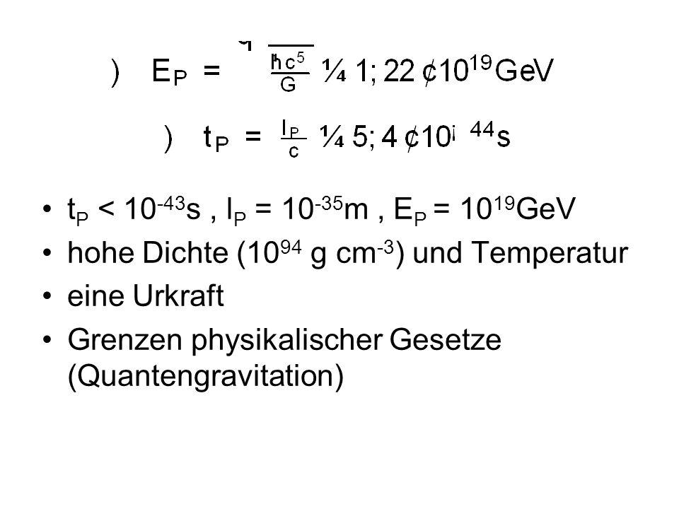 tP < 10-43s , lP = 10-35m , EP = 1019GeV hohe Dichte (1094 g cm-3) und Temperatur. eine Urkraft.