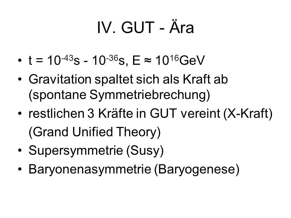 IV. GUT - Ära t = 10-43s - 10-36s, E ≈ 1016GeV