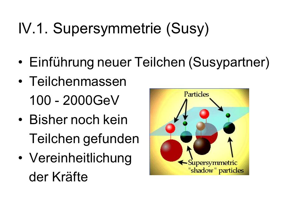 IV.1. Supersymmetrie (Susy)