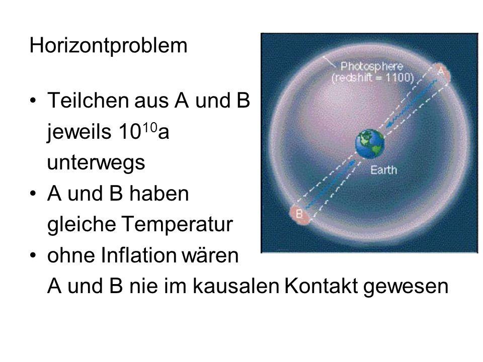 Horizontproblem Teilchen aus A und B. jeweils 1010a. unterwegs. A und B haben. gleiche Temperatur.