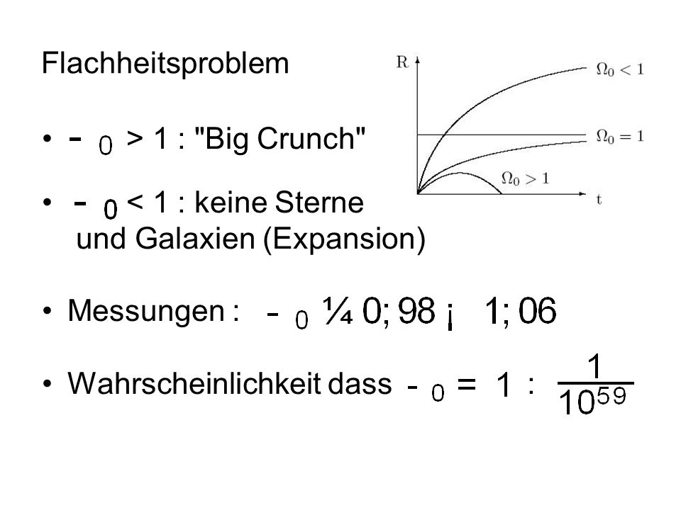 Flachheitsproblem > 1 : Big Crunch < 1 : keine Sterne.