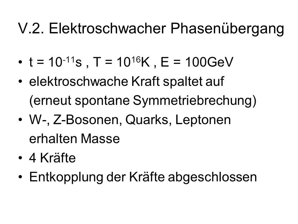 V.2. Elektroschwacher Phasenübergang