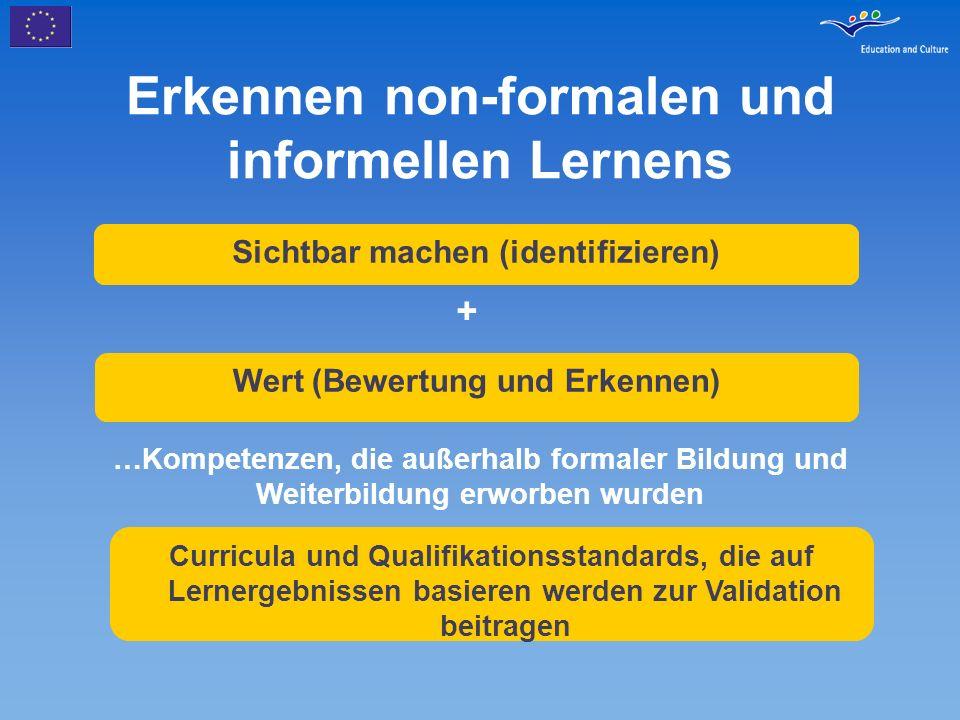 Erkennen non-formalen und informellen Lernens