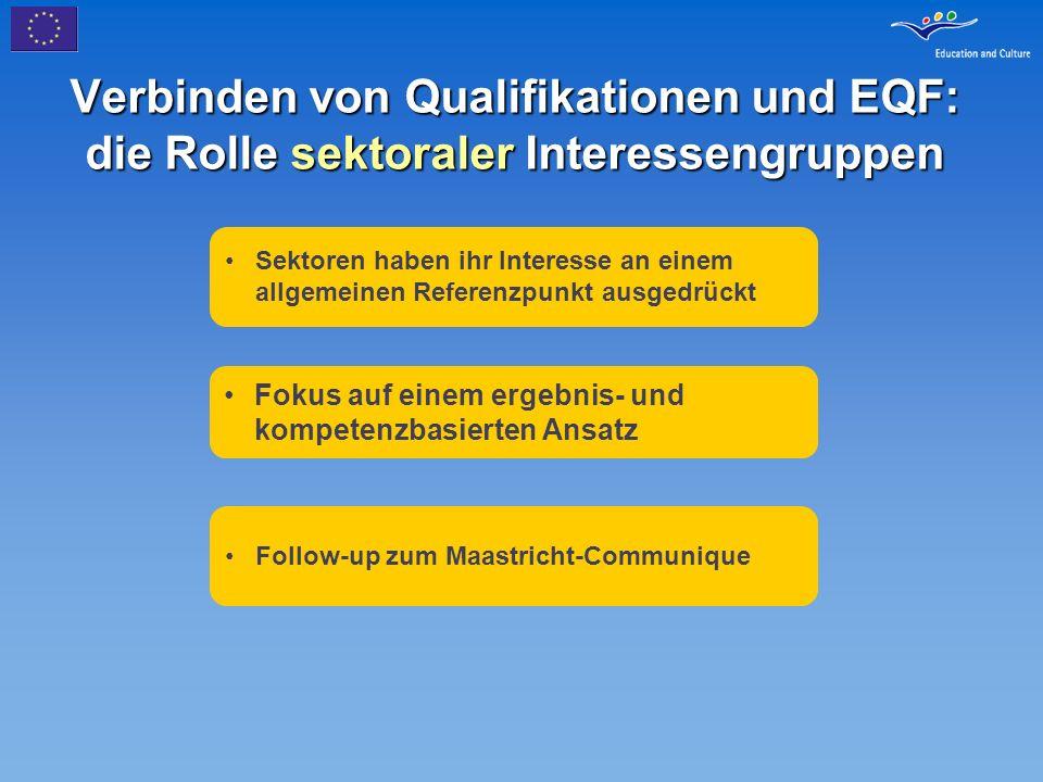 Verbinden von Qualifikationen und EQF: die Rolle sektoraler Interessengruppen
