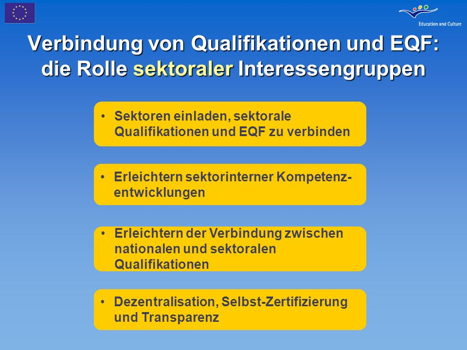Verbindung von Qualifikationen und EQF: die Rolle sektoraler Interessengruppen