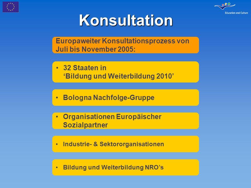 Konsultation Europaweiter Konsultationsprozess von Juli bis November 2005: 32 Staaten in 'Bildung und Weiterbildung 2010'