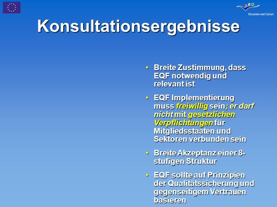 Konsultationsergebnisse