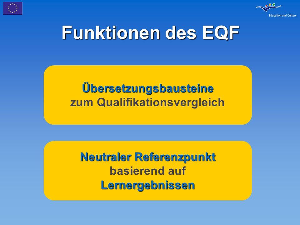 Funktionen des EQF Übersetzungsbausteine zum Qualifikationsvergleich