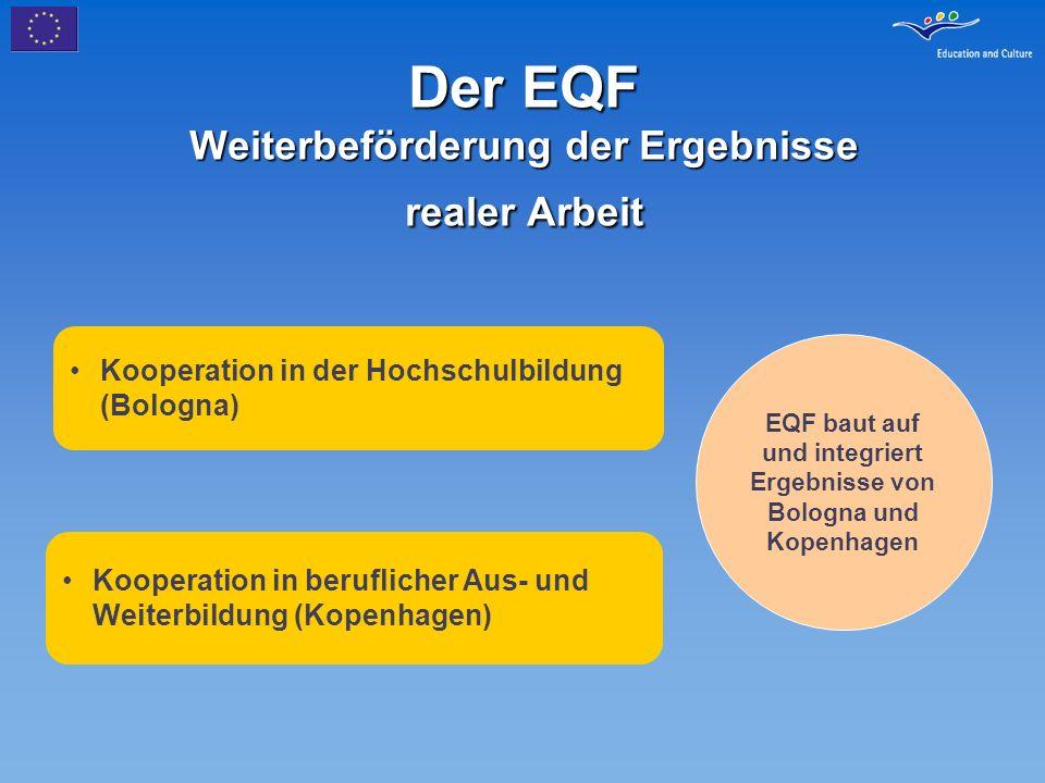 Der EQF Weiterbeförderung der Ergebnisse realer Arbeit