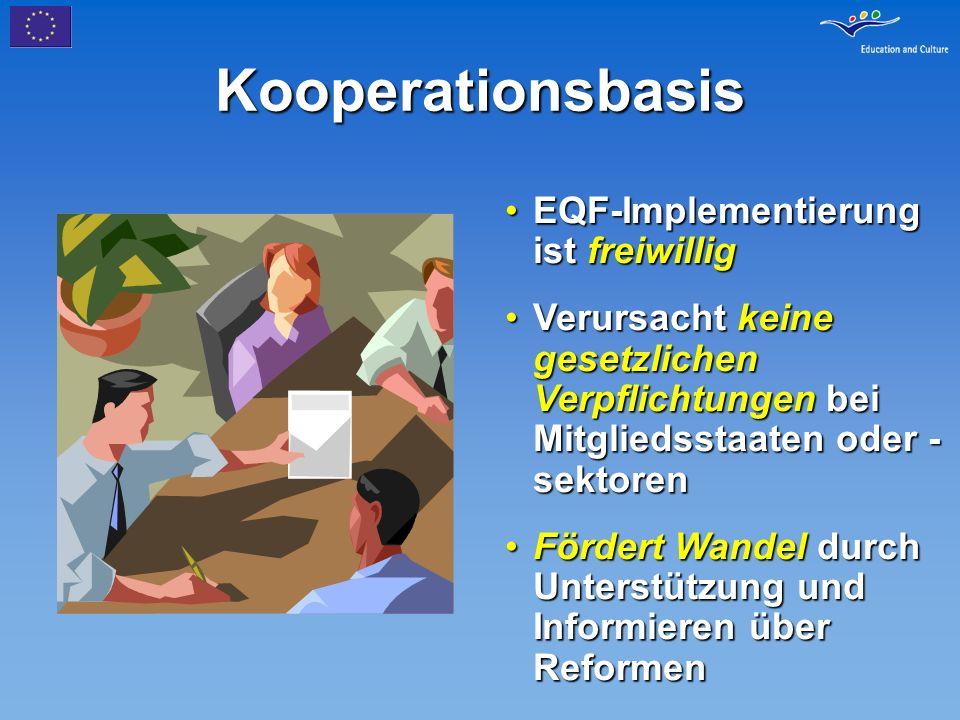 Kooperationsbasis EQF-Implementierung ist freiwillig