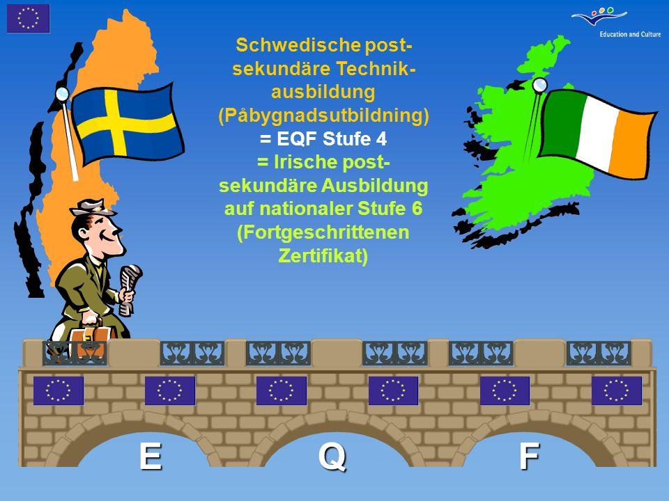 Schwedische post-sekundäre Technik- ausbildung (Påbygnadsutbildning) = EQF Stufe 4 = Irische post- sekundäre Ausbildung auf nationaler Stufe 6 (Fortgeschrittenen Zertifikat)