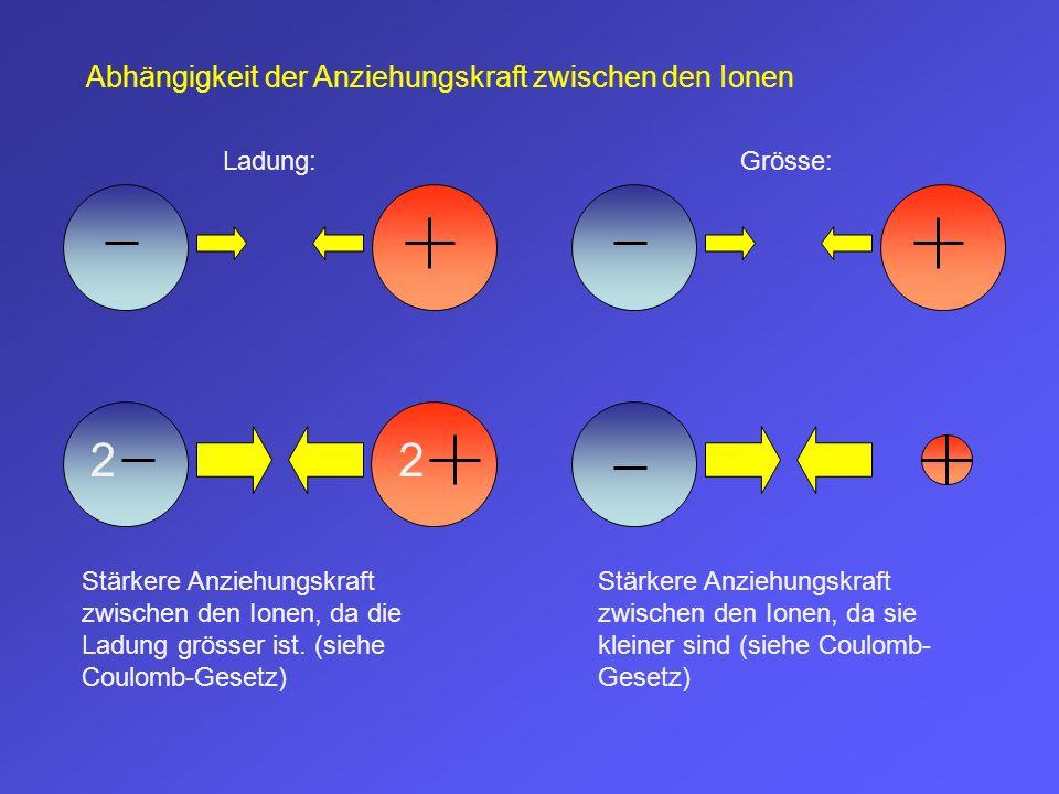 2 2 Abhängigkeit der Anziehungskraft zwischen den Ionen Ladung: