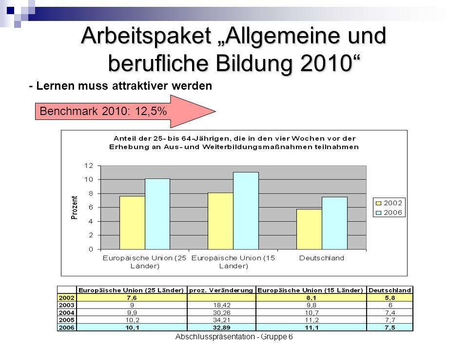 """Arbeitspaket """"Allgemeine und berufliche Bildung 2010"""